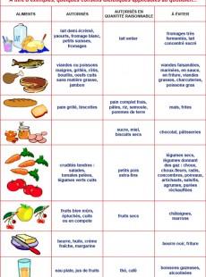 menu pour perdre du ventre